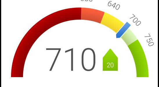 637 credit score